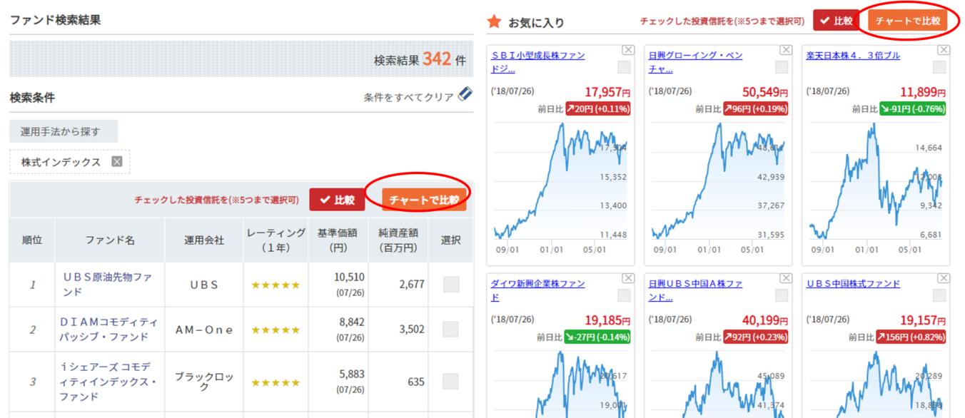 株価 ゼロ コンタクト
